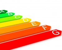 151: Exemptions from compliance with minimum energy efficiency standards in relation to commercial property